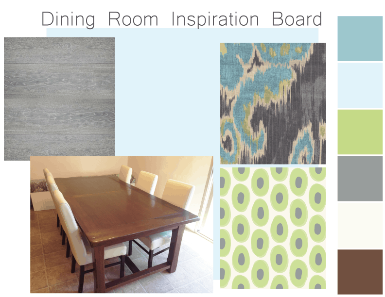 Dining Room Inspiration Board