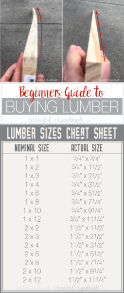 The beginners guide to buying woodworking. Lumber cheat sheet and tips for buying straight boards. Housefulofhandmade.com
