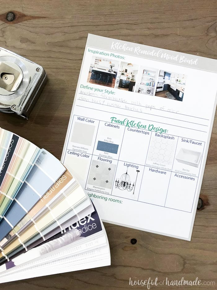 Free printable kitchen planning tools. The kitchen remodel mood board worksheet keeps track of inspiration, design style, design elements, and more. Housefulofhandmade.com