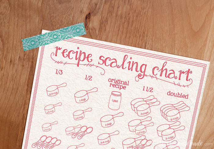 Recipe Scaling chart with hand drawn measurements to show you how to 1/3, 1/2, 1 1/2, or double a recipe. Red writing on vintage style paper taped to a kitchen cabinet. Housefulofhandmade.com