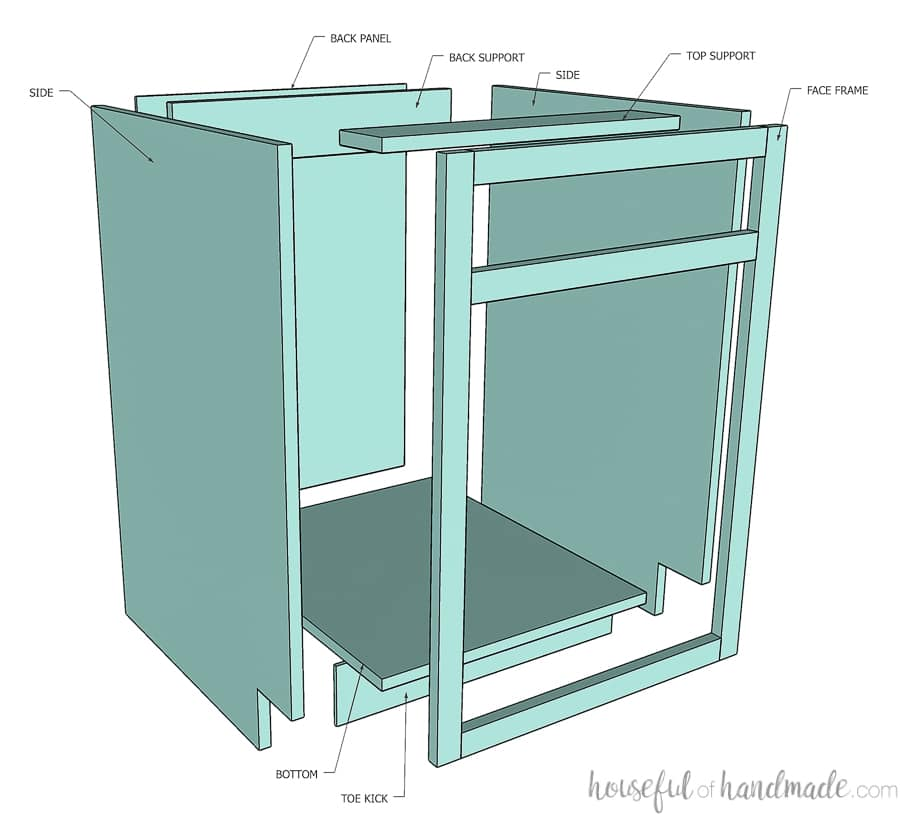 3D drawing of a face frame cabinet exploded with labels on all the parts.