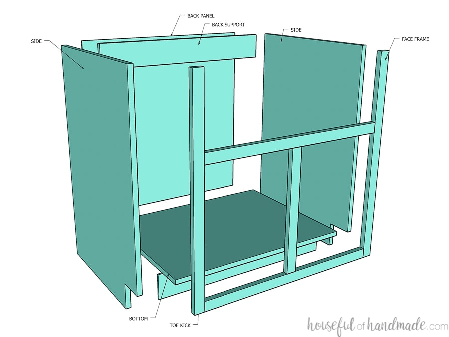 Drawing of farmhouse sink base cabinet drawing broken up into individual parts and labeled.
