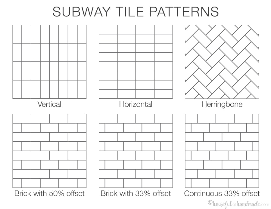 Drawings of 6 different subway tile patterns.