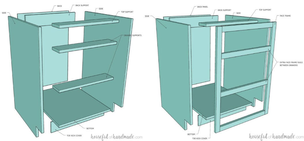 3D drawing showing the different parts of a face frame and frameless drawer base cabinet.