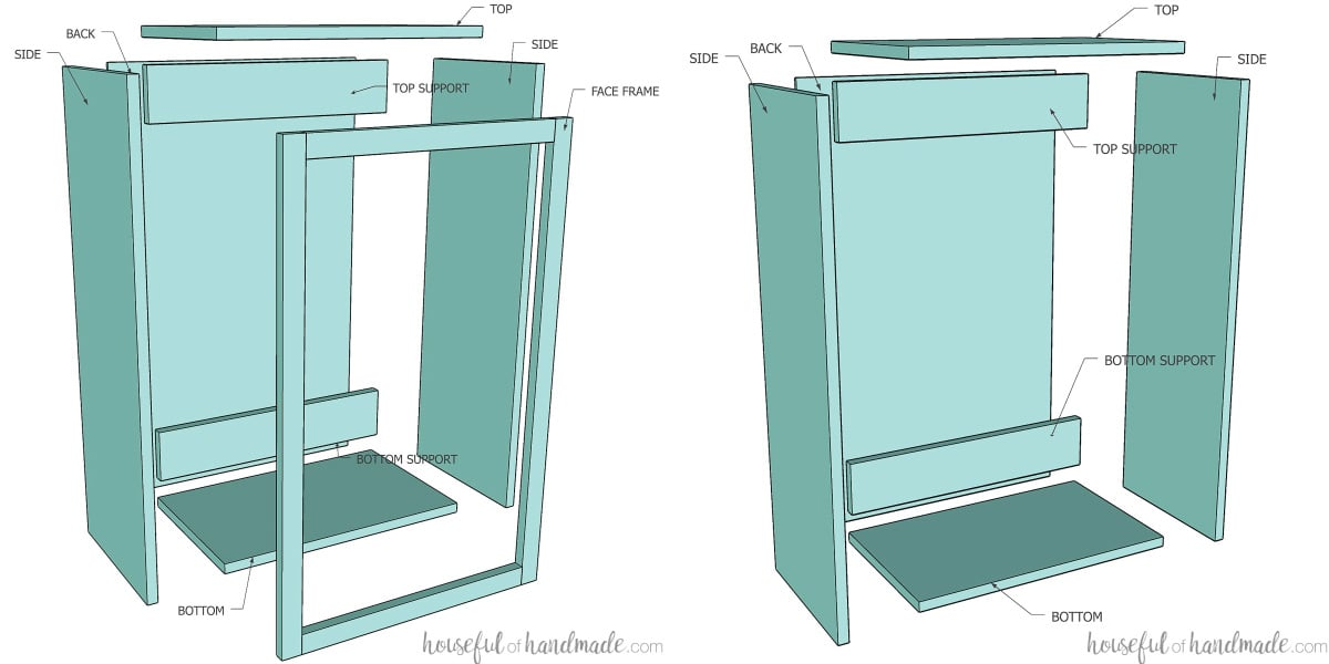 3D drawing of a face frame wall cabinet and a frameless wall cabinet exploded to show the individual parts with labels.