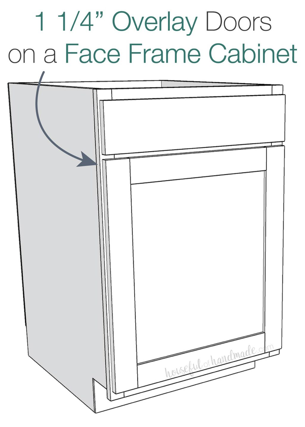 3D sketch of full overlay cabinet doors on a base cabinet.