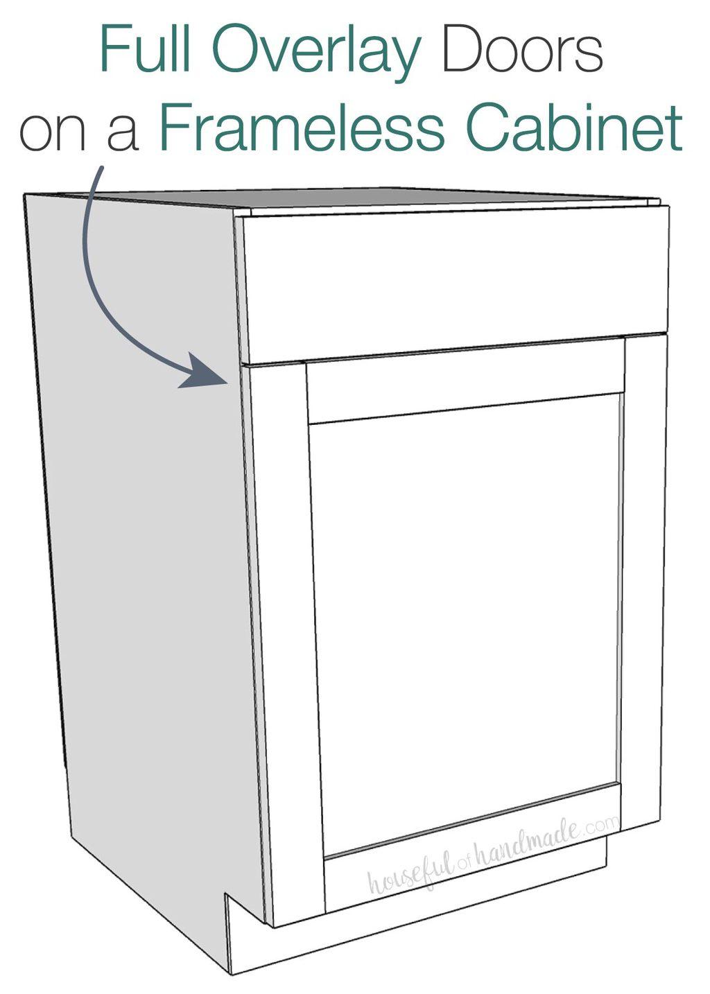 3D sketch of full overlay doors on a frameless cabinet.