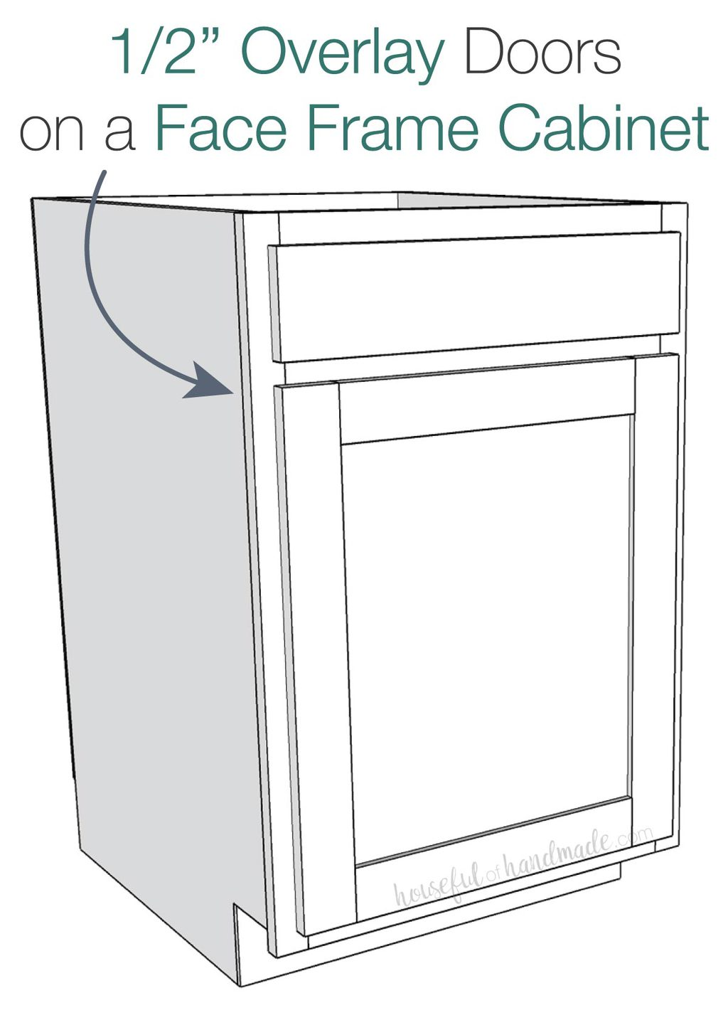 """3D sketch of cabinet with 1/2"""" overlay doors on it."""