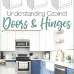 Three sketches of cabinet doors with different overlays or inset and picture of a two toned kitchen with cabinet doors.